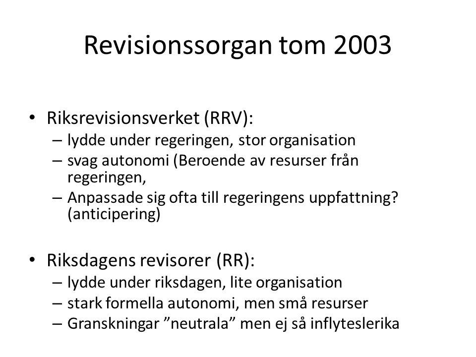 Revisionssorgan tom 2003 Riksrevisionsverket (RRV): – lydde under regeringen, stor organisation – svag autonomi (Beroende av resurser från regeringen,
