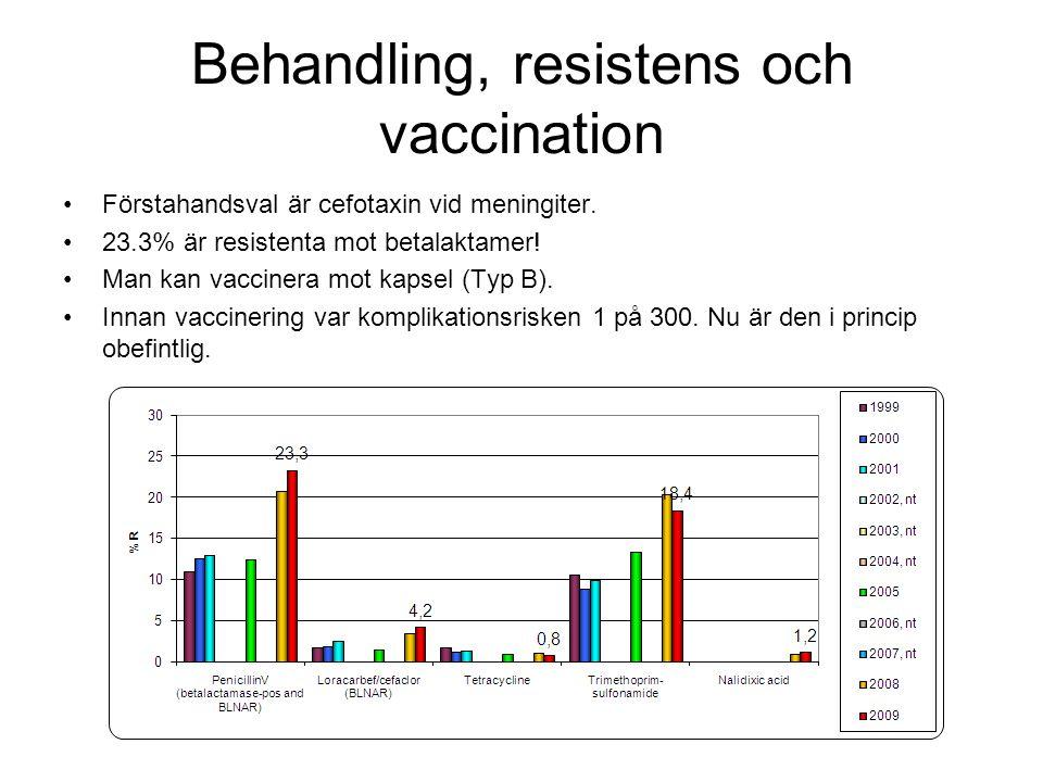 Behandling, resistens och vaccination Förstahandsval är cefotaxin vid meningiter. 23.3% är resistenta mot betalaktamer! Man kan vaccinera mot kapsel (