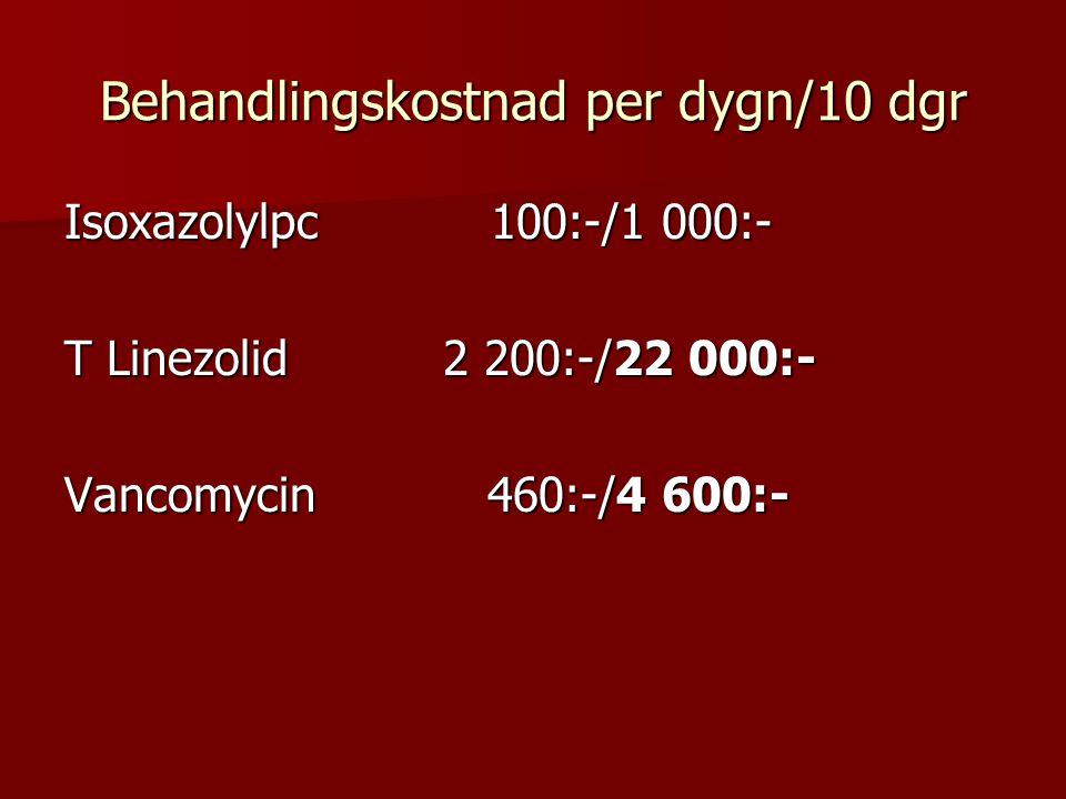 Behandlingskostnad per dygn/10 dgr Isoxazolylpc 100:-/1 000:- T Linezolid 2 200:-/22 000:- Vancomycin 460:-/4 600:-