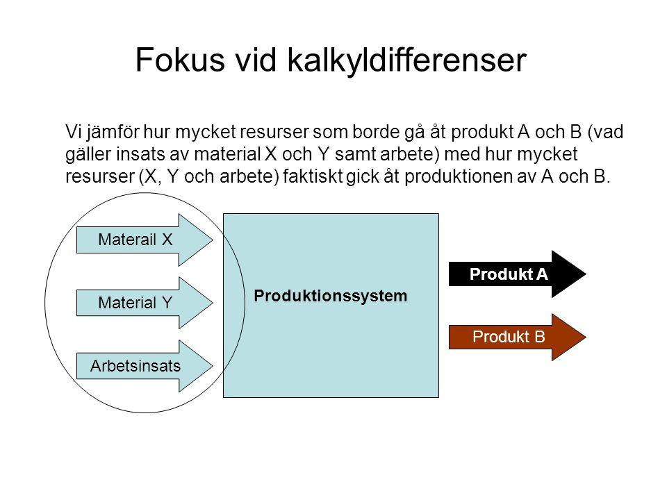 Fokus vid kalkyldifferenser Vi jämför hur mycket resurser som borde gå åt produkt A och B (vad gäller insats av material X och Y samt arbete) med hur mycket resurser (X, Y och arbete) faktiskt gick åt produktionen av A och B.