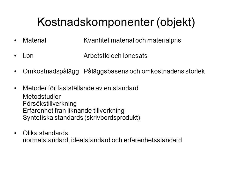 Kostnadskomponenter (objekt) MaterialKvantitet material och materialpris LönArbetstid och lönesats OmkostnadspåläggPåläggsbasens och omkostnadens storlek Metoder för fastställande av en standard Metodstudier Försökstillverkning Erfarenhet från liknande tillverkning Syntetiska standards (skrivbordsprodukt) Olika standards normalstandard, idealstandard och erfarenhetsstandard