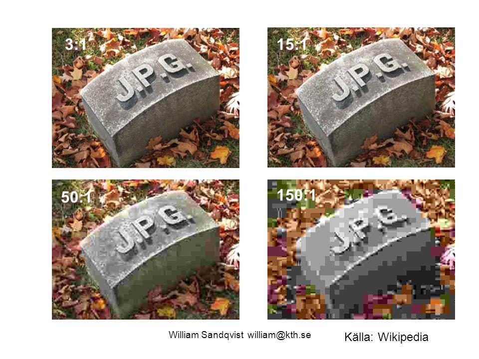 William Sandqvist william@kth.se 3:115:1 150:1 50:1 Källa: Wikipedia
