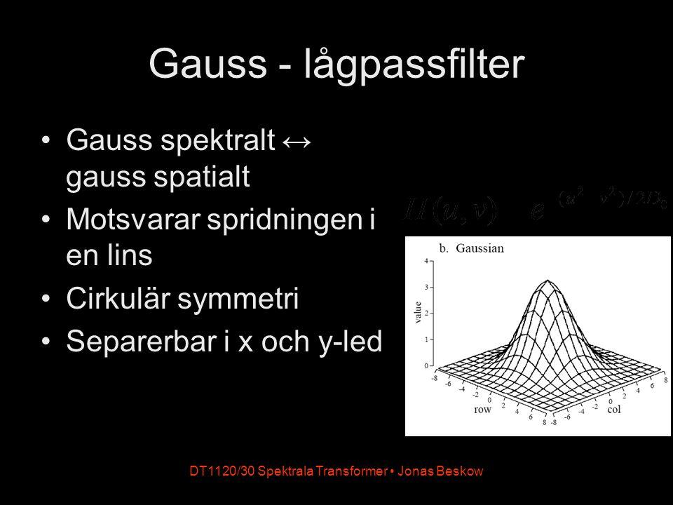 DT1120/30 Spektrala Transformer Jonas Beskow Gauss - lågpassfilter Gauss spektralt ↔ gauss spatialt Motsvarar spridningen i en lins Cirkulär symmetri