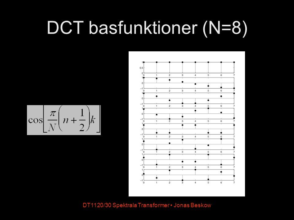 DCT basfunktioner (N=8) DT1120/30 Spektrala Transformer Jonas Beskow