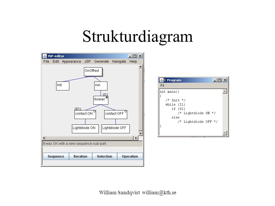 William Sandqvist william@kth.se Strukturdiagram