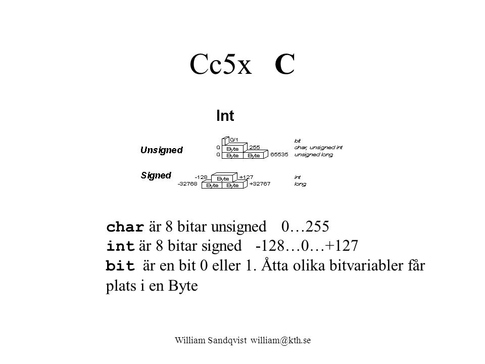 William Sandqvist william@kth.se Cc5x C char är 8 bitar unsigned 0…255 int är 8 bitar signed -128…0…+127 bit är en bit 0 eller 1.