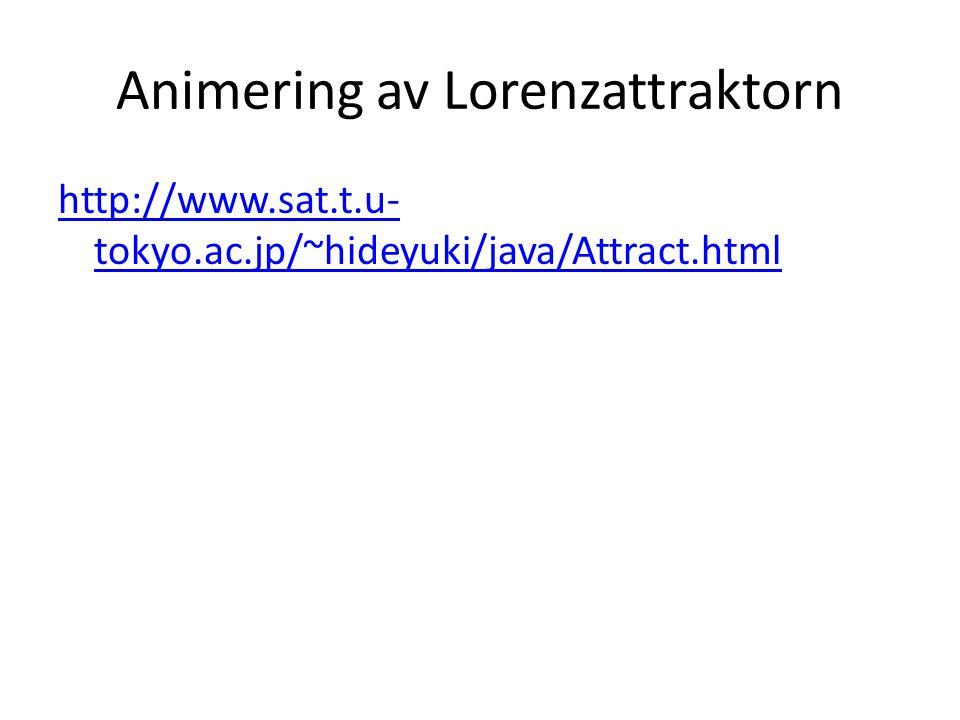 Animering av Lorenzattraktorn http://www.sat.t.u- tokyo.ac.jp/~hideyuki/java/Attract.html