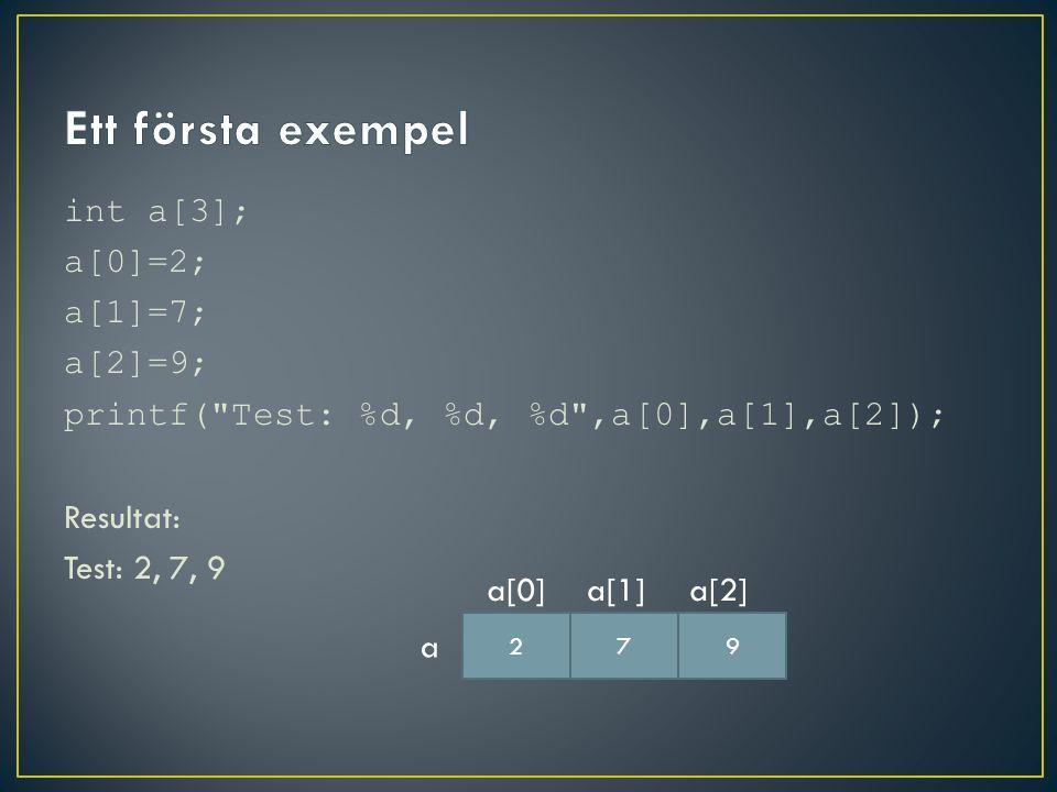 int a[3]; a[0]=2; a[1]=7; a[2]=9; printf( Test: %d, %d, %d ,a[0],a[1],a[2]); Resultat: Test: 2, 7, 9 2 a a[0]a[1]a[2] 97