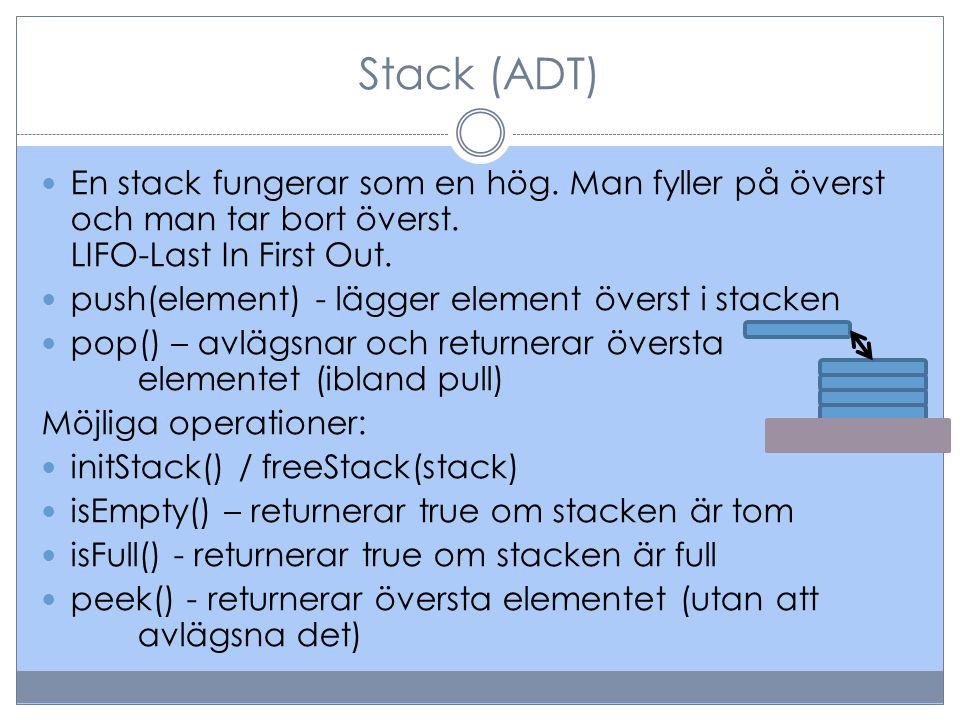 Stack implementerad med array stack.h : void push(char c); char pop(); int isEmpty(); stack.h : void push(char c); char pop(); int isEmpty(); stack.c : #include stack.h #define SIZE 30 static char stack[SIZE]; static int nrElements = 0; void push(char c){ stack[nrElements]=c; nrElements++; } char pop(){ return stack[--nrElements]; } int isEmpty(){ return nrElements == 0; } stack.c : #include stack.h #define SIZE 30 static char stack[SIZE]; static int nrElements = 0; void push(char c){ stack[nrElements]=c; nrElements++; } char pop(){ return stack[--nrElements]; } int isEmpty(){ return nrElements == 0; } main.c : #include #include #include stack.h int main(){ push( h ); push( e ); push( j ); while(!isEmpty()) printf( %c, ,pop()); return 0; } main.c : #include #include #include stack.h int main(){ push( h ); push( e ); push( j ); while(!isEmpty()) printf( %c, ,pop()); return 0; } Saknar skydd.
