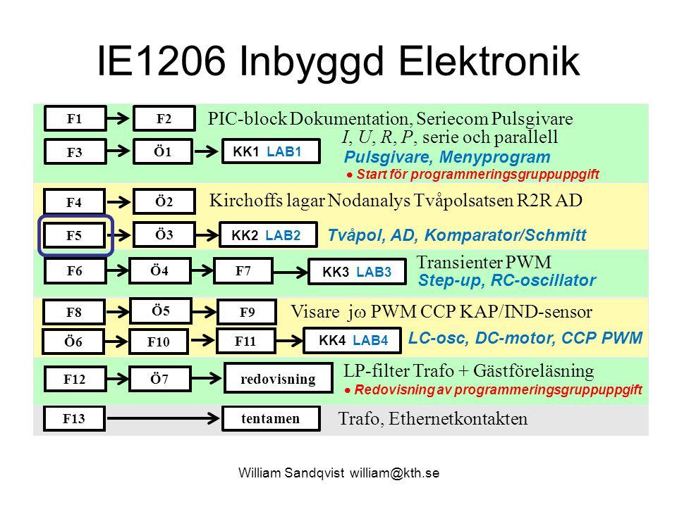 William Sandqvist william@kth.se Experimentell bestämning av E 0 och R I E 0 kan mätas direkt med en bra voltmeter.