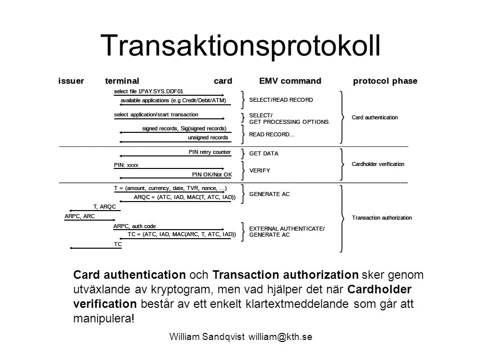 William Sandqvist william@kth.se Transaktionsprotokoll Card authentication och Transaction authorization sker genom utväxlande av kryptogram, men vad