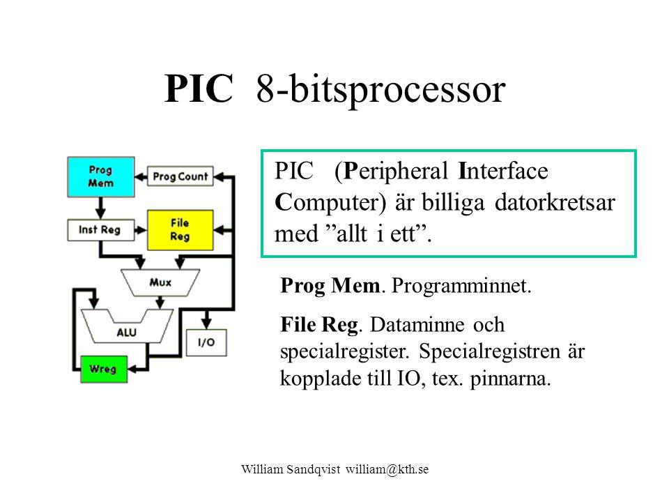 """PIC 8-bitsprocessor PIC (Peripheral Interface Computer) är billiga datorkretsar med """"allt i ett"""". Prog Mem. Programminnet. File Reg. Dataminne och spe"""