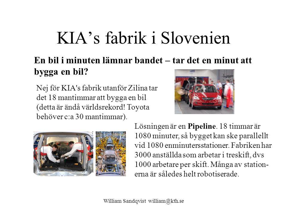 William Sandqvist william@kth.se KIA's fabrik i Slovenien En bil i minuten lämnar bandet – tar det en minut att bygga en bil? Nej för KIA's fabrik uta