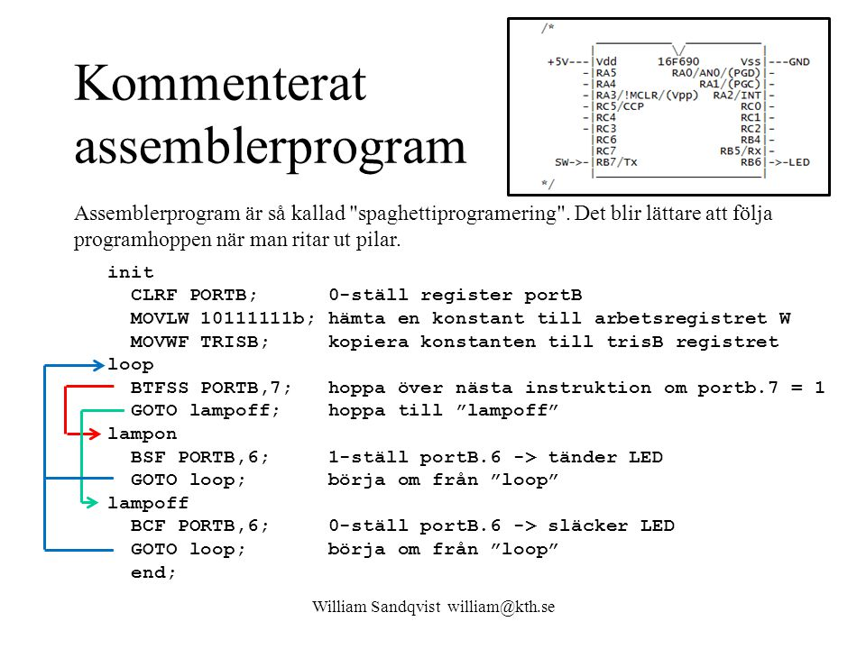William Sandqvist william@kth.se Kommenterat assemblerprogram Assemblerprogram är så kallad