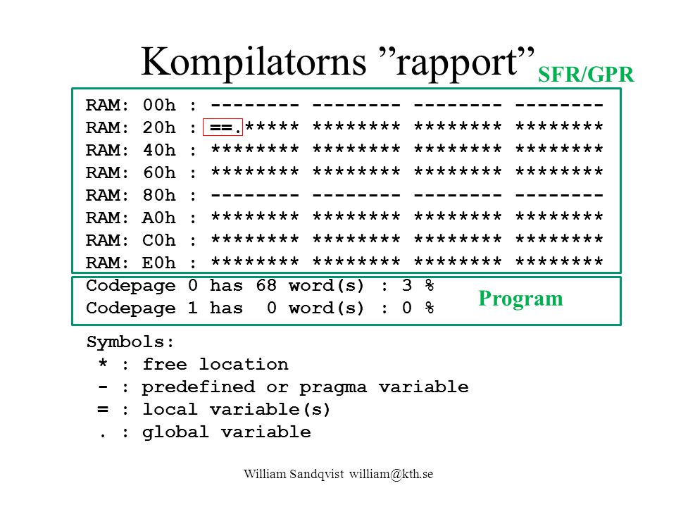 "William Sandqvist william@kth.se Kompilatorns ""rapport"" RAM: 00h : -------- -------- -------- -------- RAM: 20h : ==.***** ******** ******** ********"