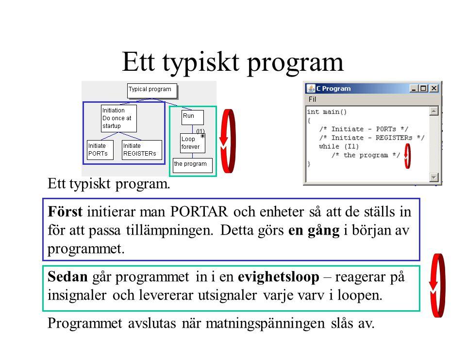Ett typiskt program Ett typiskt program.