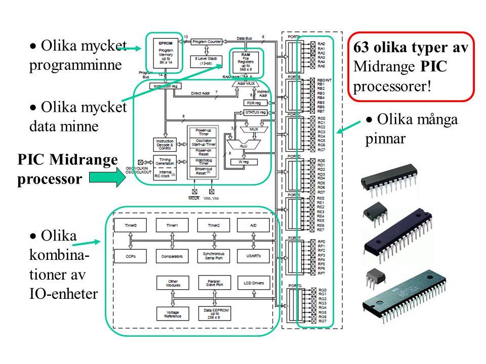  Olika många pinnar  Olika kombina- tioner av IO-enheter  Olika mycket programminne  Olika mycket data minne PIC Midrange processor 63 olika typer av Midrange PIC processorer!