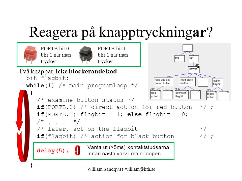 Reagera på knapptryckningar? bit flagbit; While(1) /* main programloop */ { /* examine button status */ if(PORTB.0) /* direct action for red button */