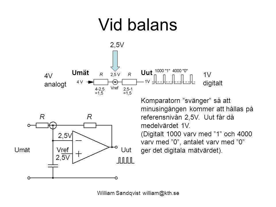 """Vid balans William Sandqvist william@kth.se UmätUut 2,5V 4V analogt 1V digitalt 2,5V Komparatorn """"svänger"""" så att minusingången kommer att hållas på r"""