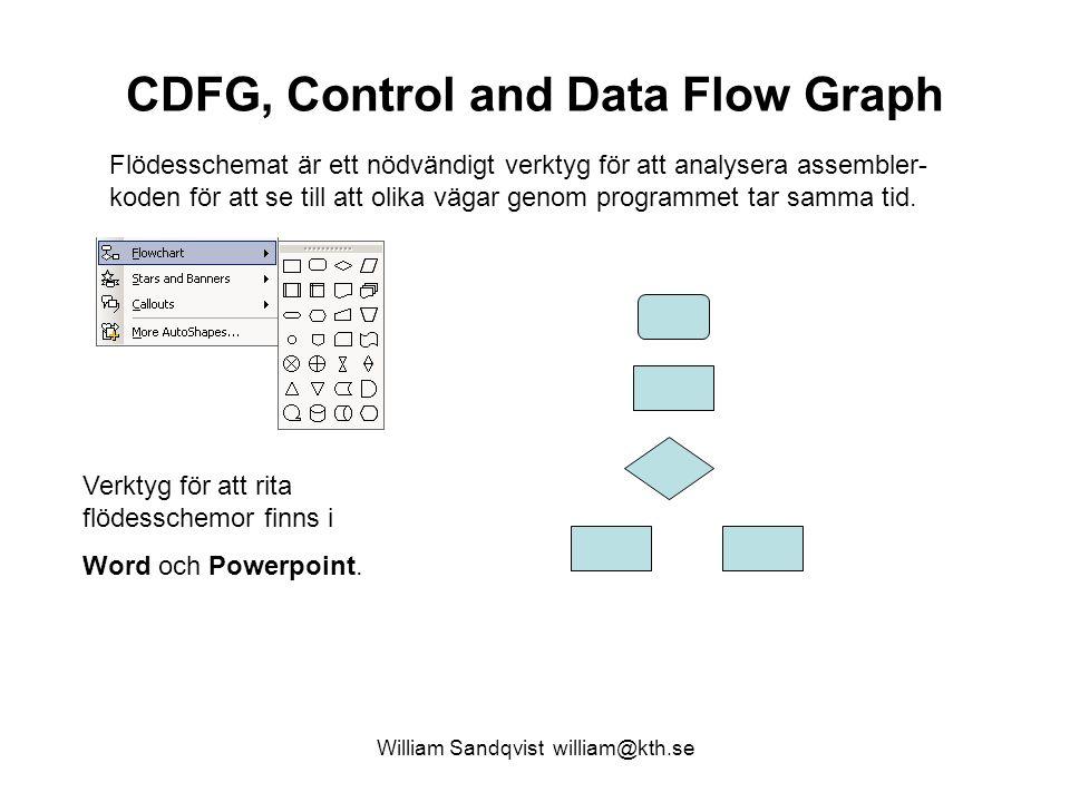 William Sandqvist william@kth.se CDFG, Control and Data Flow Graph Verktyg för att rita flödesschemor finns i Word och Powerpoint. Flödesschemat är et