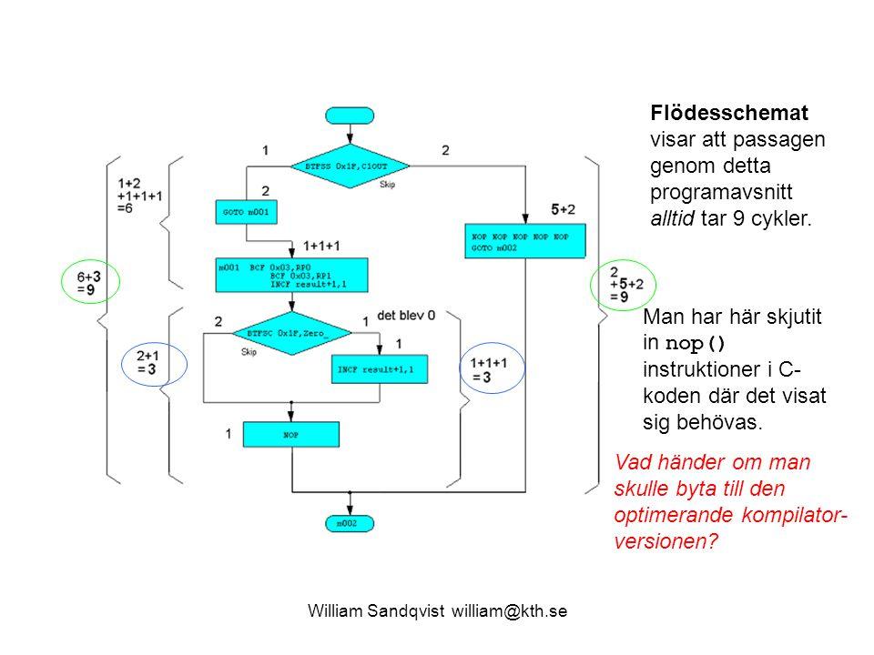 William Sandqvist william@kth.se Flödesschemat visar att passagen genom detta programavsnitt alltid tar 9 cykler. Man har här skjutit in nop() instruk