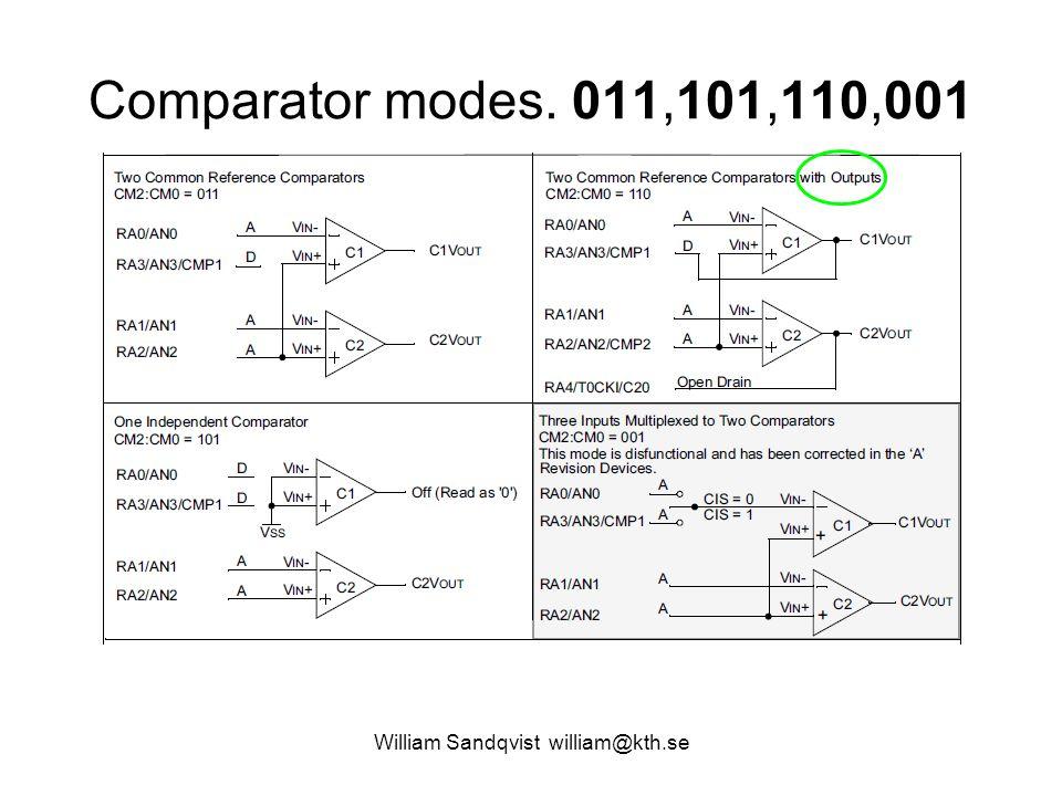 William Sandqvist william@kth.se Comparators OFF.