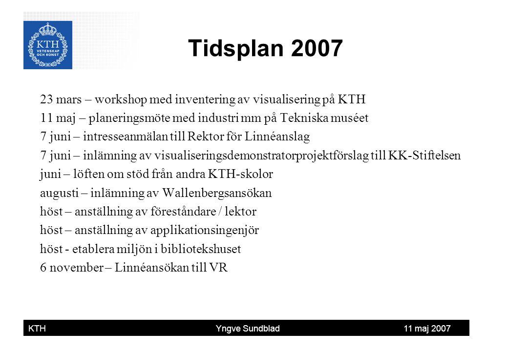 Yngve Sundblad KTH Yngve Sundblad 11 maj 2007 Tidsplan 2007 23 mars – workshop med inventering av visualisering på KTH 11 maj – planeringsmöte med ind