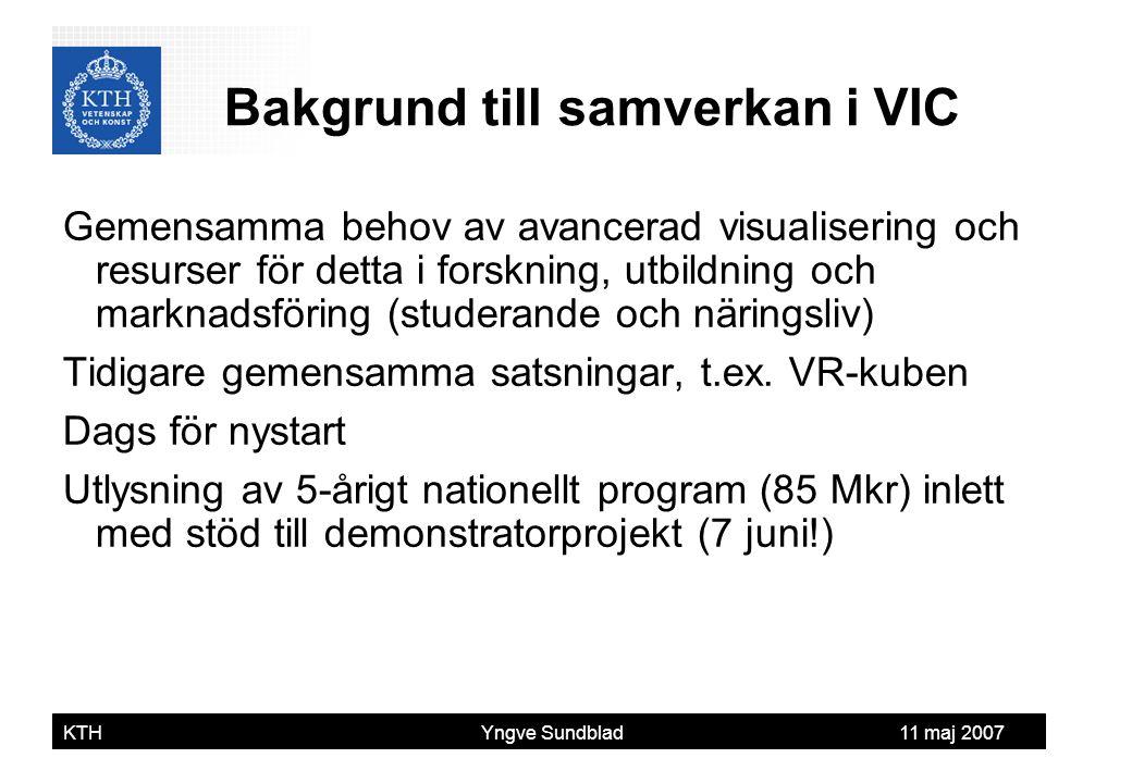 Yngve Sundblad KTH Yngve Sundblad 11 maj 2007 Gemensamma behov av avancerad visualisering och resurser för detta i forskning, utbildning och marknadsf