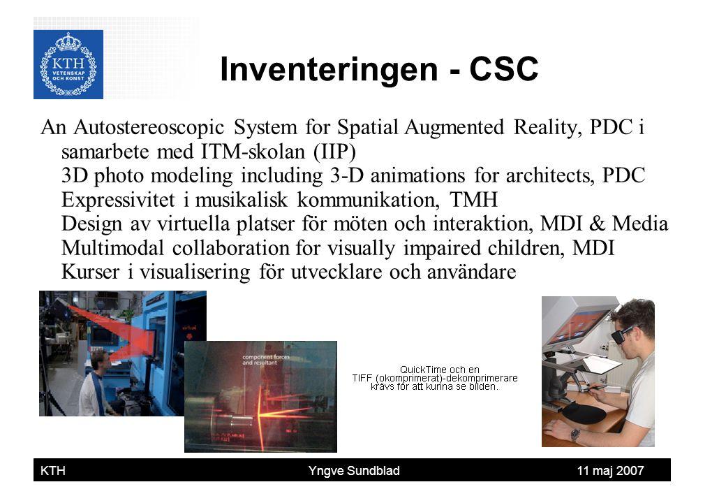 Yngve Sundblad KTH Yngve Sundblad 11 maj 2007 An Autostereoscopic System for Spatial Augmented Reality, PDC i samarbete med ITM-skolan (IIP) 3D photo