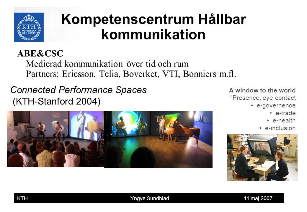 Yngve Sundblad KTH Yngve Sundblad 11 maj 2007 ABE&CSC Medierad kommunikation över tid och rum Partners: Ericsson, Telia, Boverket, VTI, Bonniers m.fl.