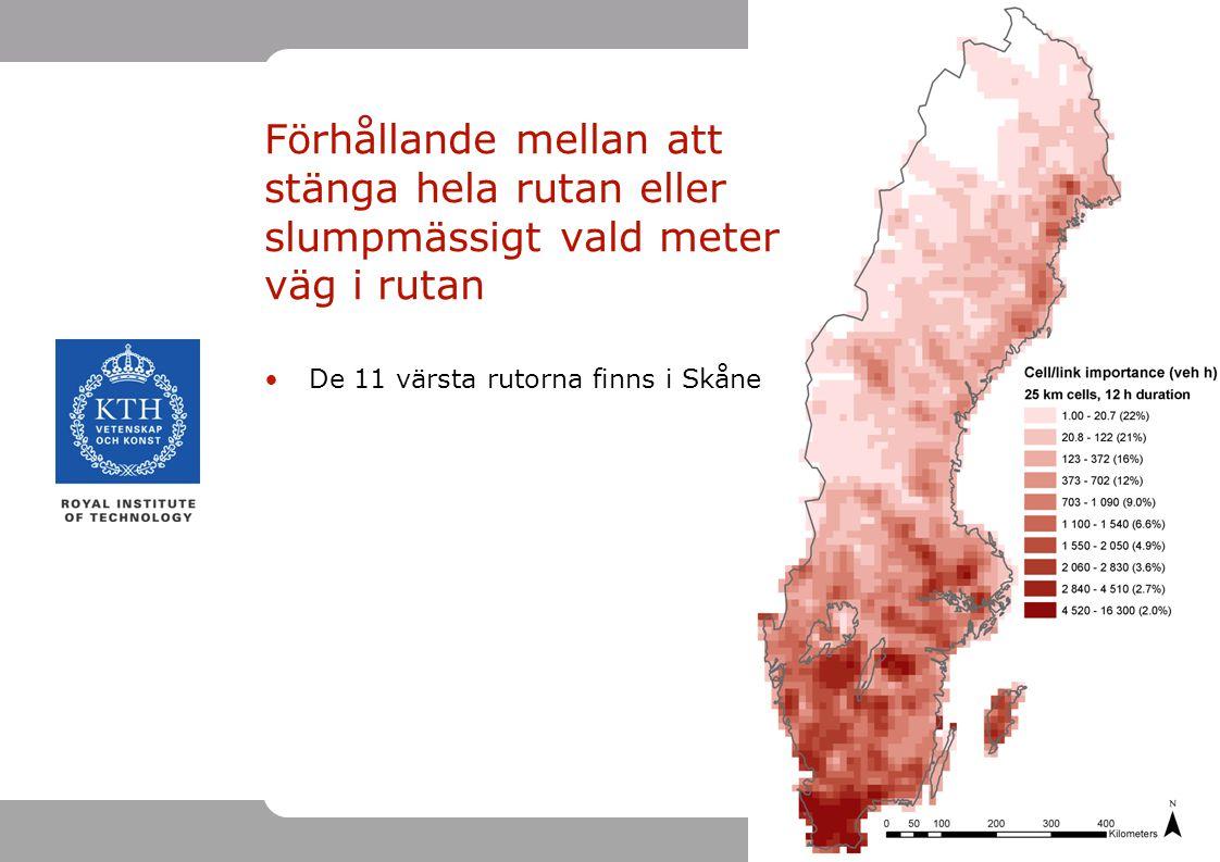 14 Förhållande mellan att stänga hela rutan eller slumpmässigt vald meter väg i rutan De 11 värsta rutorna finns i Skåne