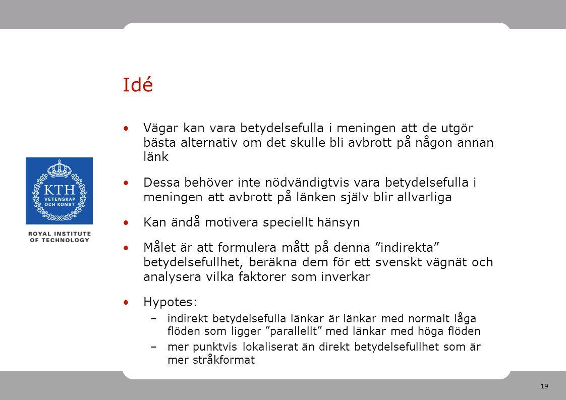 19 Idé Vägar kan vara betydelsefulla i meningen att de utgör bästa alternativ om det skulle bli avbrott på någon annan länk Dessa behöver inte nödvändigtvis vara betydelsefulla i meningen att avbrott på länken själv blir allvarliga Kan ändå motivera speciellt hänsyn Målet är att formulera mått på denna indirekta betydelsefullhet, beräkna dem för ett svenskt vägnät och analysera vilka faktorer som inverkar Hypotes: –indirekt betydelsefulla länkar är länkar med normalt låga flöden som ligger parallellt med länkar med höga flöden –mer punktvis lokaliserat än direkt betydelsefullhet som är mer stråkformat