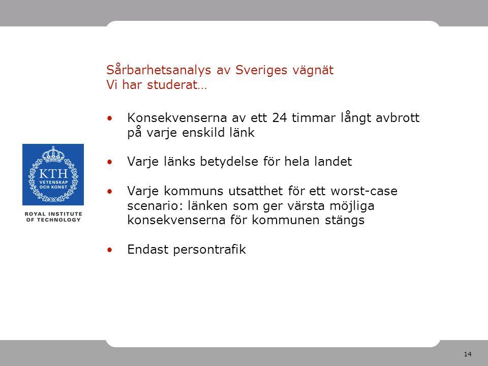 14 Sårbarhetsanalys av Sveriges vägnät Vi har studerat… Konsekvenserna av ett 24 timmar långt avbrott på varje enskild länk Varje länks betydelse för hela landet Varje kommuns utsatthet för ett worst-case scenario: länken som ger värsta möjliga konsekvenserna för kommunen stängs Endast persontrafik