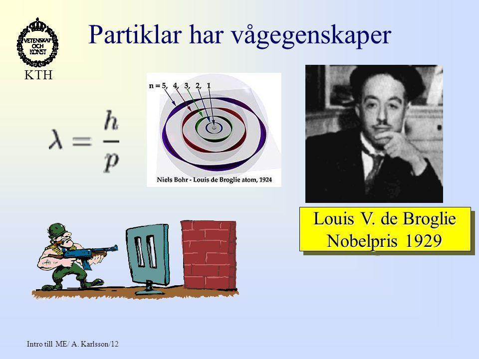 Intro till ME/ A. Karlsson/12 KTH Partiklar har vågegenskaper Louis V. de Broglie Nobelpris 1929