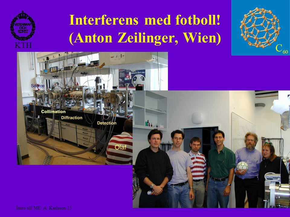 Intro till ME/ A. Karlsson/15 KTH Interferens med fotboll! (Anton Zeilinger, Wien)