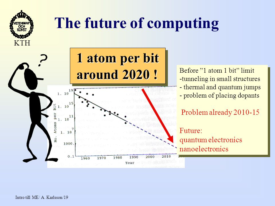 "Intro till ME/ A. Karlsson/19 KTH The future of computing 1 atom per bit around 2020 ! Before ""1 atom 1 bit"" limit - -tunneling in small structures -"