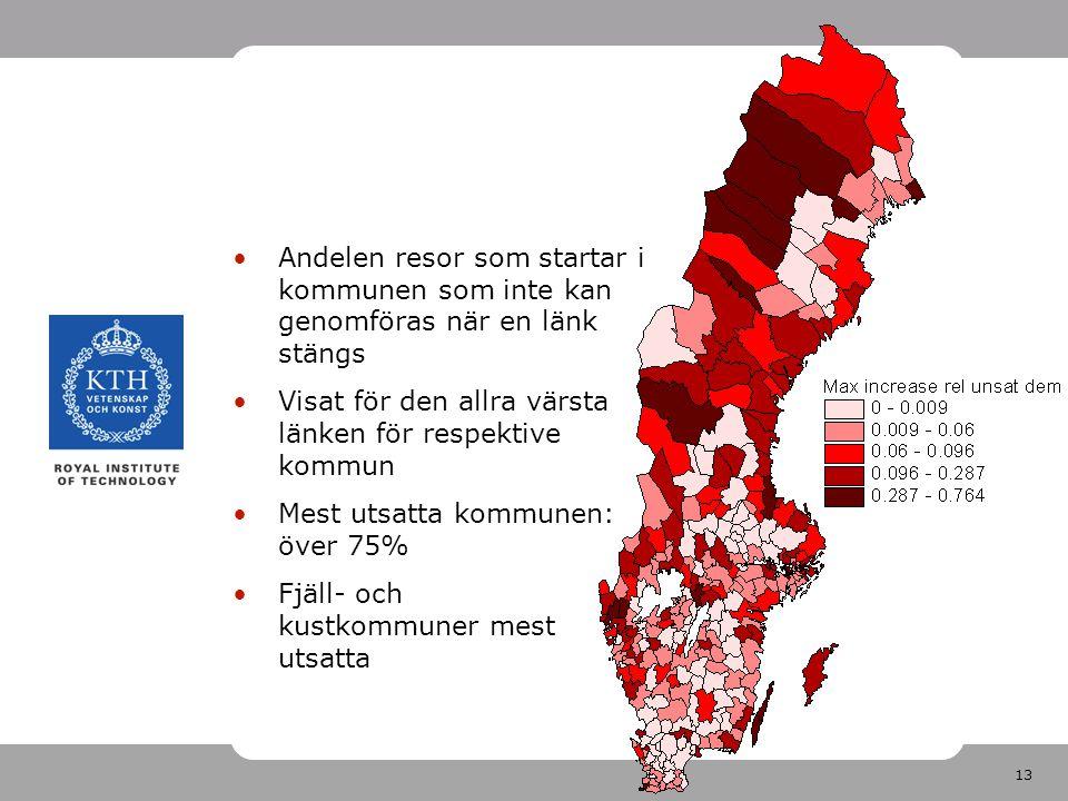 13 Andelen resor som startar i kommunen som inte kan genomföras när en länk stängs Visat för den allra värsta länken för respektive kommun Mest utsatta kommunen: över 75% Fjäll- och kustkommuner mest utsatta