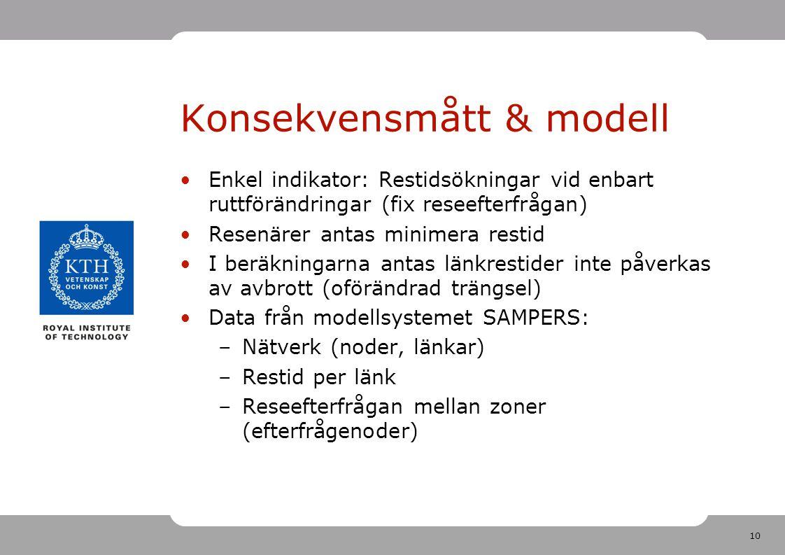 10 Konsekvensmått & modell Enkel indikator: Restidsökningar vid enbart ruttförändringar (fix reseefterfrågan) Resenärer antas minimera restid I beräkn