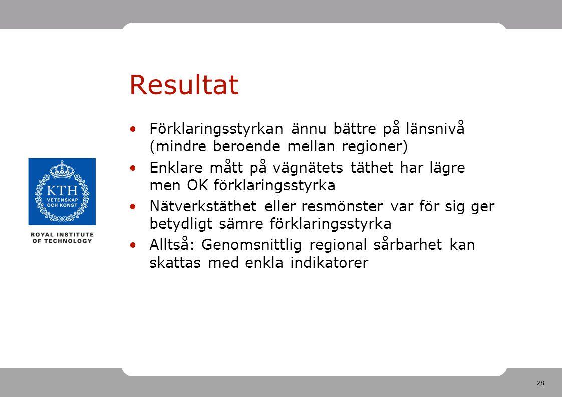 28 Resultat Förklaringsstyrkan ännu bättre på länsnivå (mindre beroende mellan regioner) Enklare mått på vägnätets täthet har lägre men OK förklarings