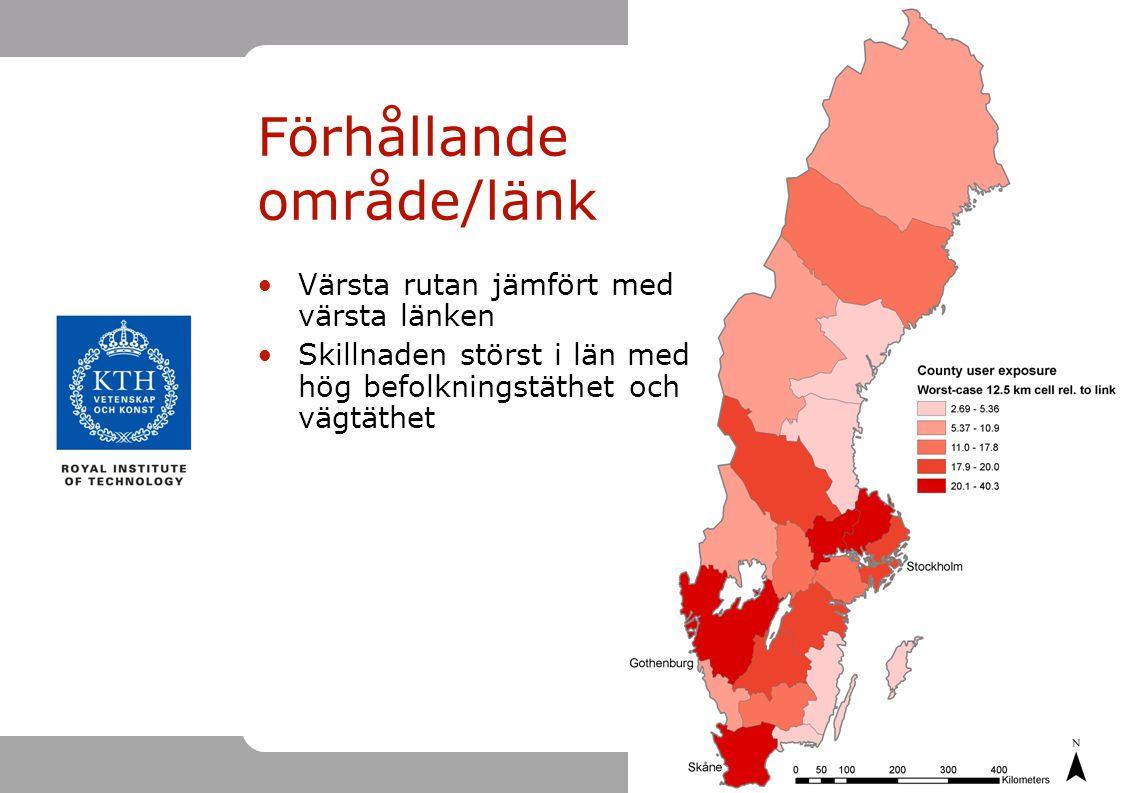 30 Förhållande område/länk Värsta rutan jämfört med värsta länken Skillnaden störst i län med hög befolkningstäthet och vägtäthet