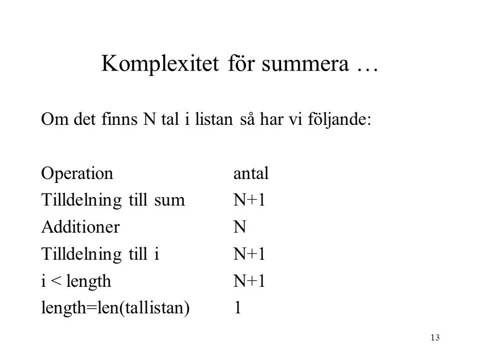 13 Komplexitet för summera … Om det finns N tal i listan så har vi följande: Operationantal Tilldelning till sumN+1 AdditionerN Tilldelning till iN+1