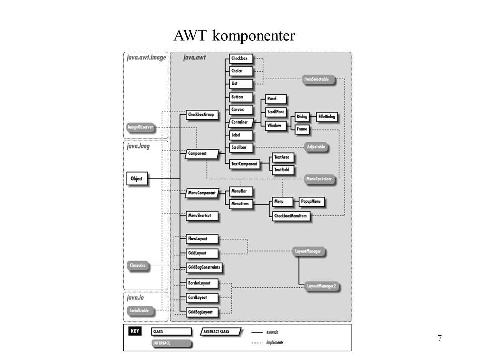 7 AWT komponenter