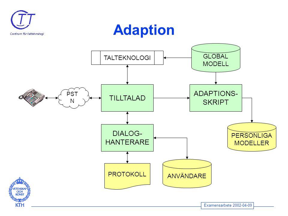 Examensarbete 2002-04-09 Adaption PROTOKOLL PST N DIALOG- HANTERARE ANVÄNDARE PERSONLIGA MODELLER GLOBAL MODELL TALTEKNOLOGI TILLTALAD ADAPTIONS- SKRIPT