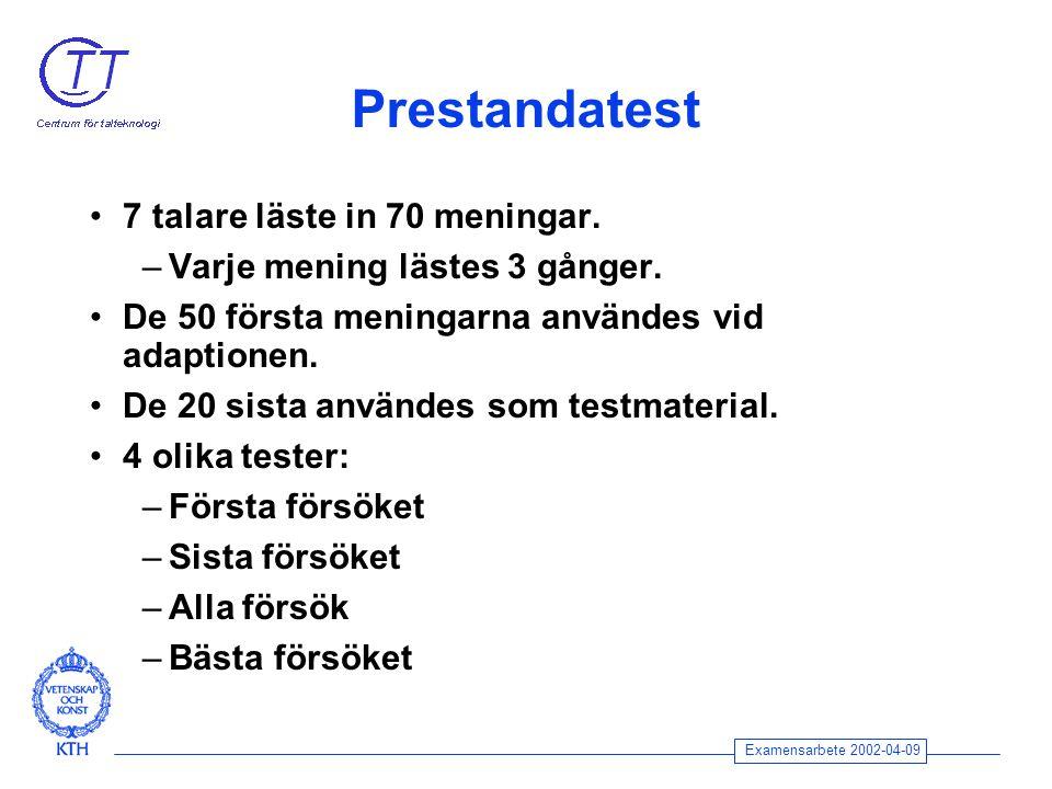 Examensarbete 2002-04-09 Prestandatest 7 talare läste in 70 meningar.
