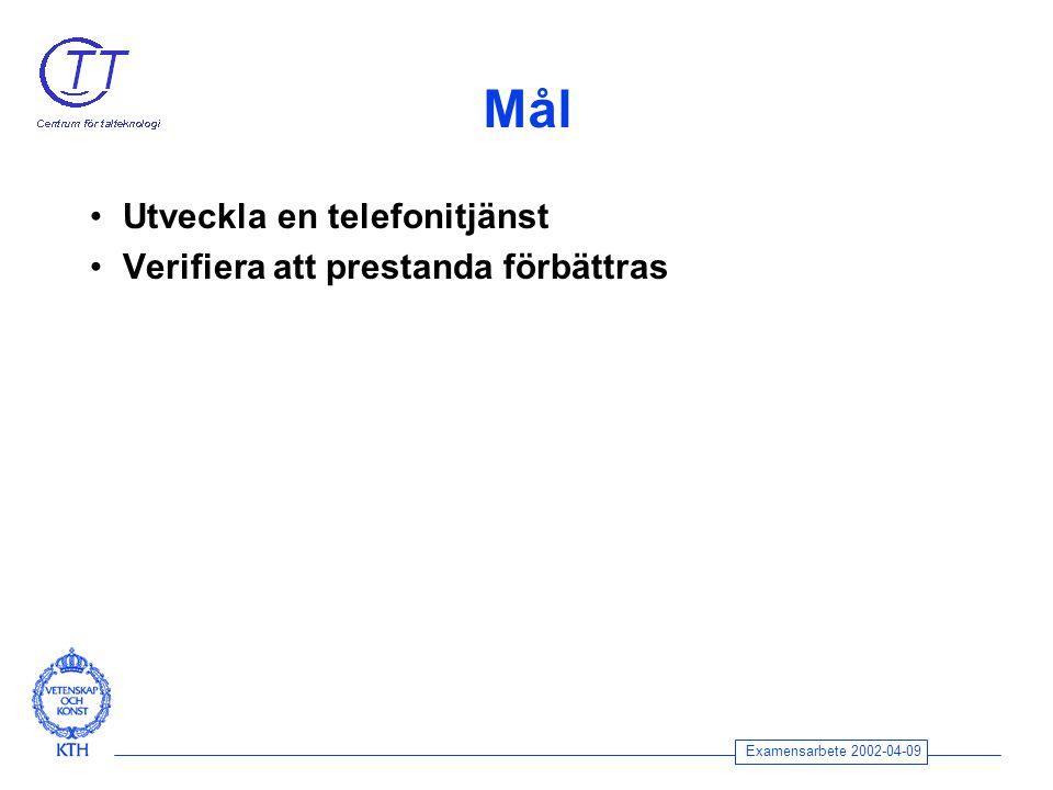Examensarbete 2002-04-09 Mål Utveckla en telefonitjänst Verifiera att prestanda förbättras