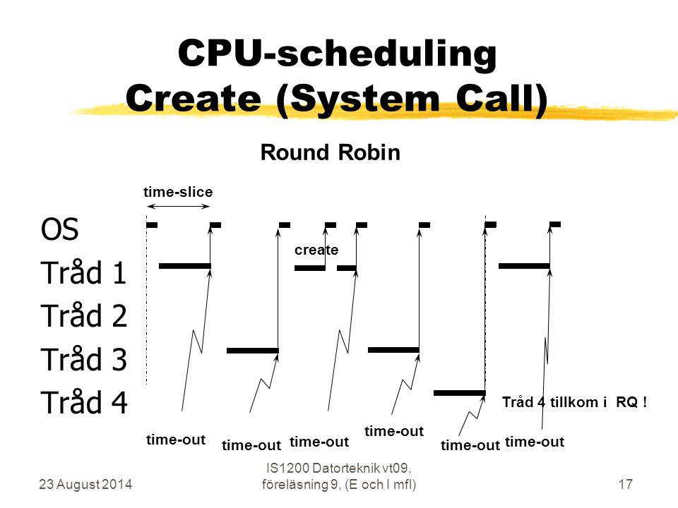 23 August 2014 IS1200 Datorteknik vt09, föreläsning 9, (E och I mfl)17 OS Tråd 1 Tråd 2 Tråd 3 Tråd 4 time-slice time-out Round Robin CPU-scheduling C
