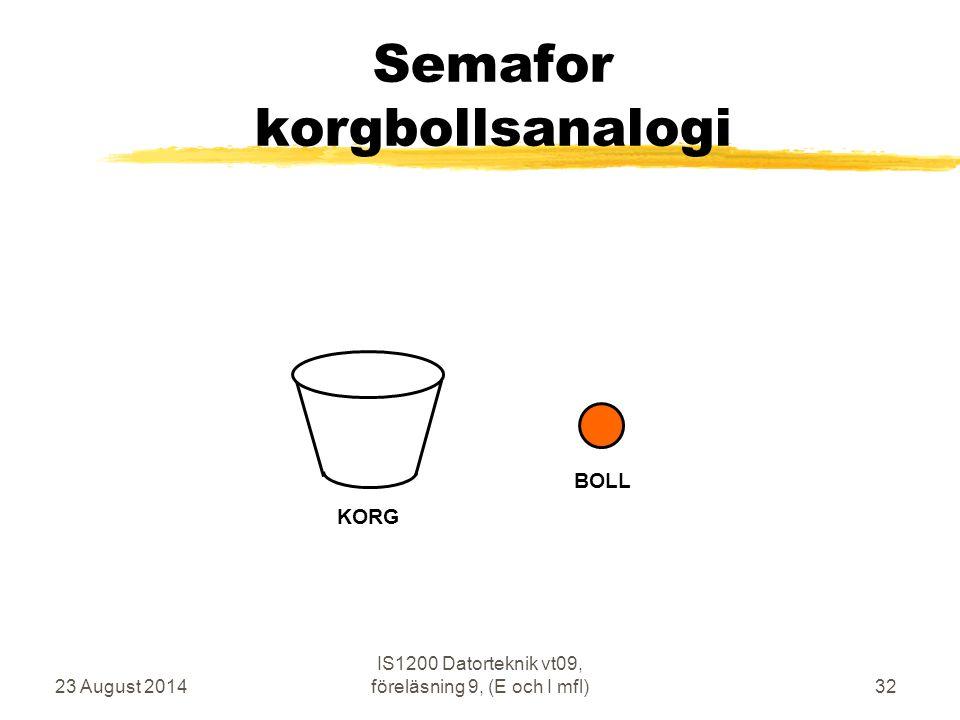 23 August 2014 IS1200 Datorteknik vt09, föreläsning 9, (E och I mfl)32 Semafor korgbollsanalogi KORG BOLL