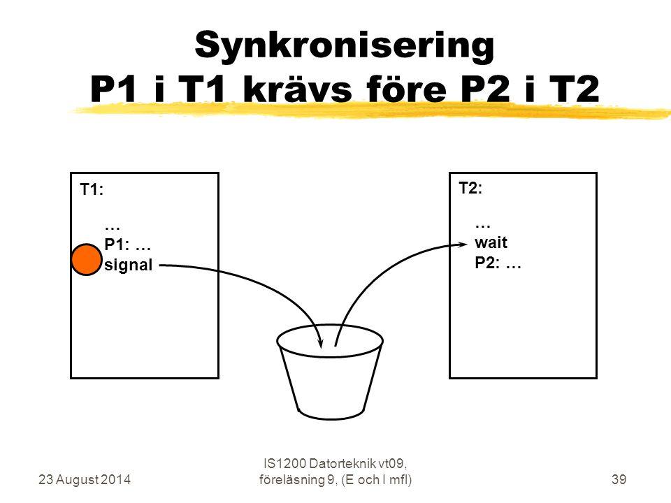 23 August 2014 IS1200 Datorteknik vt09, föreläsning 9, (E och I mfl)39 Synkronisering P1 i T1 krävs före P2 i T2 … P1: … signal … wait P2: … T1: T2: