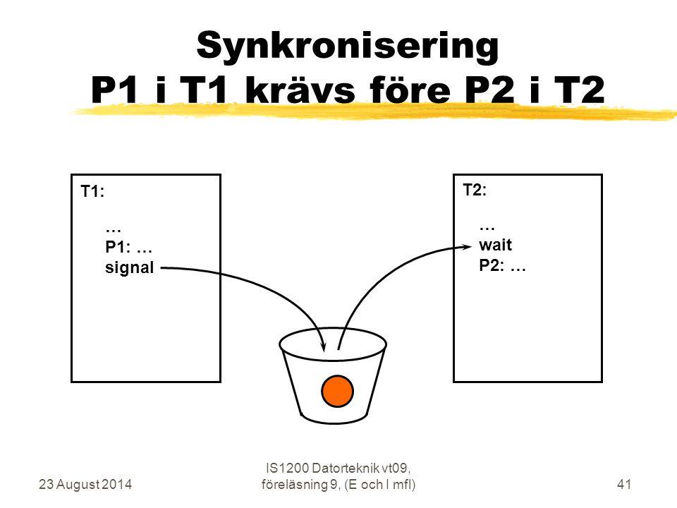 23 August 2014 IS1200 Datorteknik vt09, föreläsning 9, (E och I mfl)41 Synkronisering P1 i T1 krävs före P2 i T2 … P1: … signal … wait P2: … T1: T2: