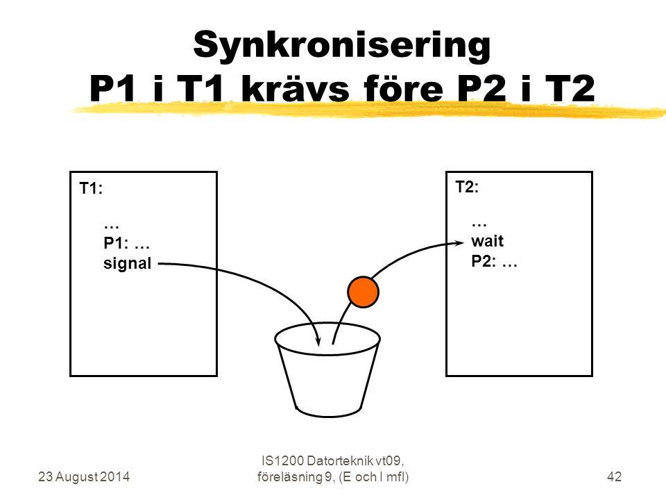 23 August 2014 IS1200 Datorteknik vt09, föreläsning 9, (E och I mfl)42 Synkronisering P1 i T1 krävs före P2 i T2 … P1: … signal … wait P2: … T1: T2: